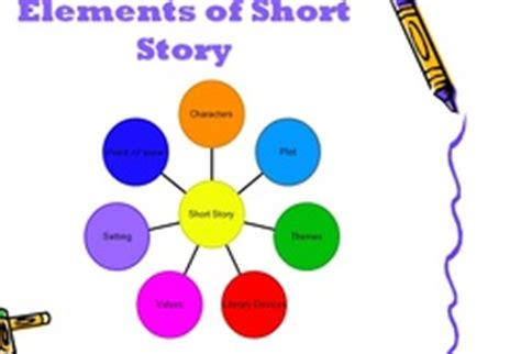 How to Format a Short Essay? - Essay Writing Service